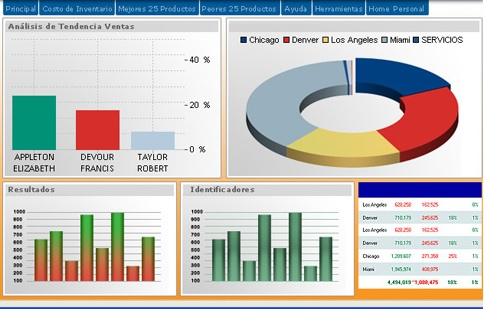 Ediblewildsus  Terrific Los  Errores Ms Frecuentes En Excel With Fair Mail Merge Excel  Besides Excel Power Bi Furthermore Excel  Powerpivot With Captivating Excel Test For Employment Also How To Do An Excel Spreadsheet In Addition Budget Sheet Excel And Excel Dateadd As Well As Create Bar Graph In Excel Additionally Rate Formula Excel From Excelnegocioscom With Ediblewildsus  Fair Los  Errores Ms Frecuentes En Excel With Captivating Mail Merge Excel  Besides Excel Power Bi Furthermore Excel  Powerpivot And Terrific Excel Test For Employment Also How To Do An Excel Spreadsheet In Addition Budget Sheet Excel From Excelnegocioscom